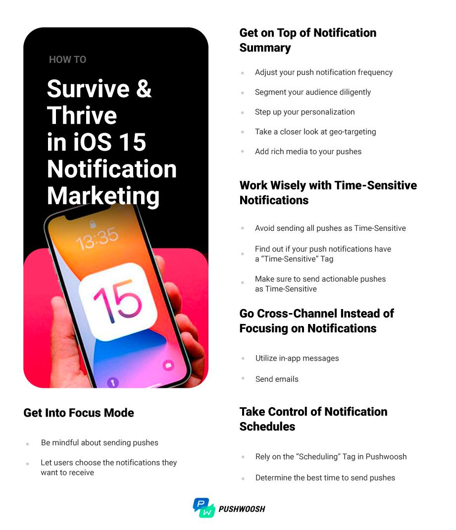 Push Notification Marketing in iOS 15 - Pushwoosh Checklist
