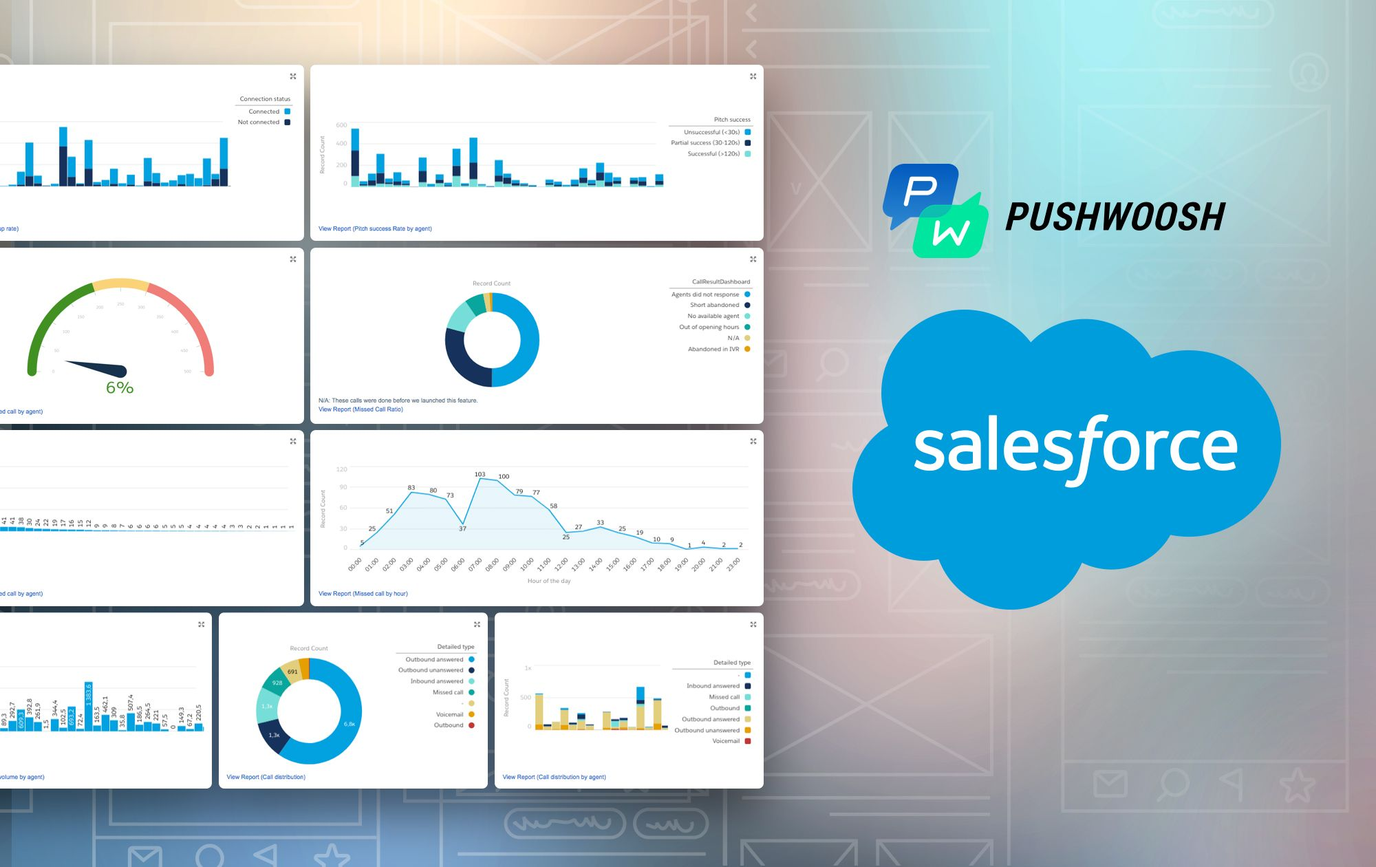 Pushwoosh + Salesforce: cost-effective and simple solutions