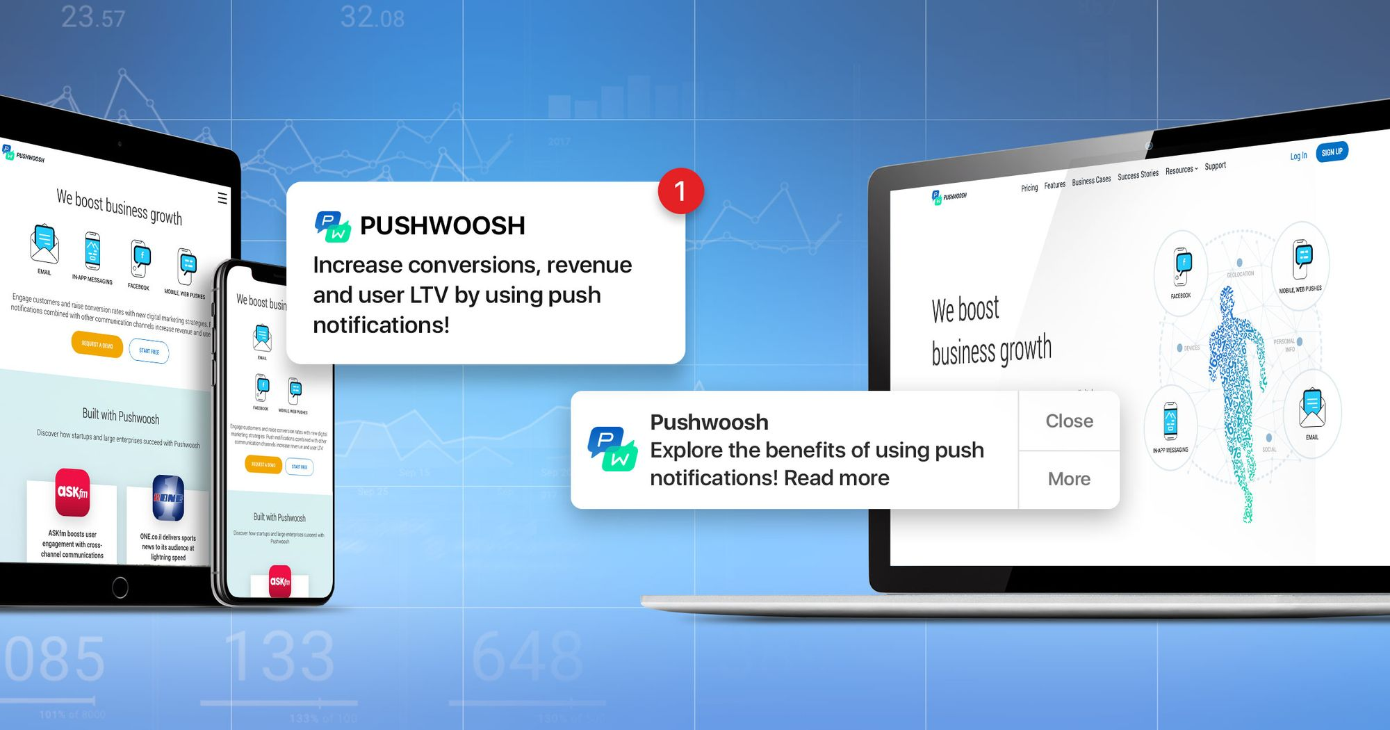 The benefits of push notifications marketing