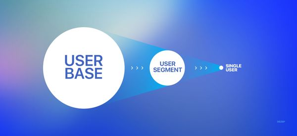 In-depth Customer Analysis with User Explorer